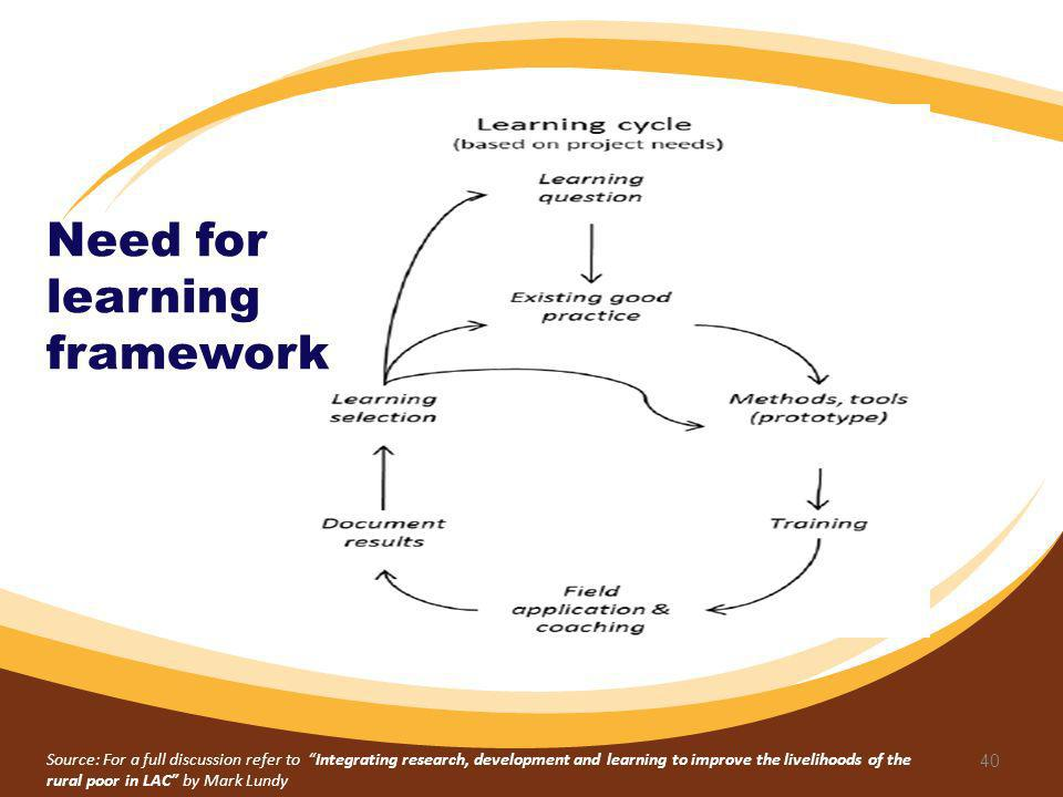 40 Source: For a full discussion refer to Integrating research, development and learning to improve the livelihoods of the rural poor in LAC by Mark L