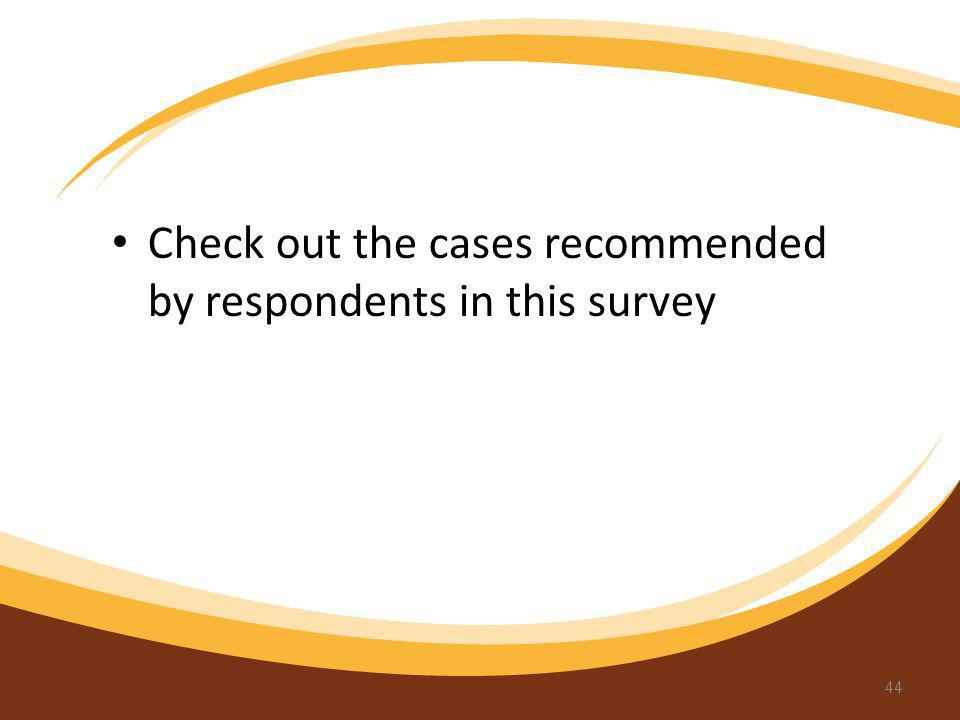 Check out the cases recommended by respondents in this survey 44
