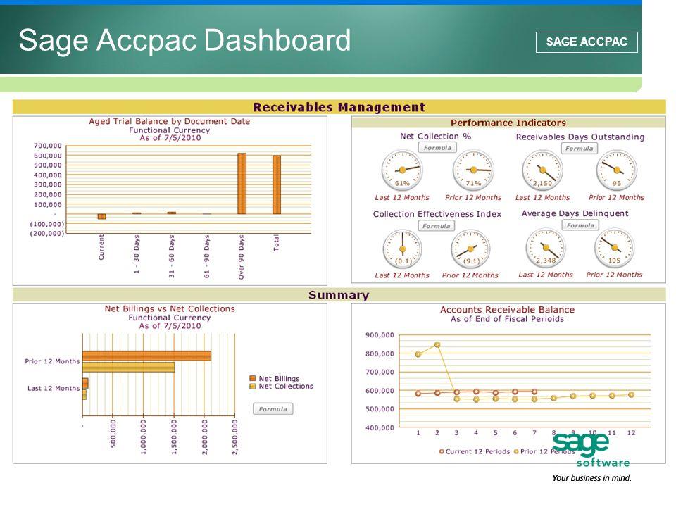 SAGE ACCPAC Sage Accpac Dashboard
