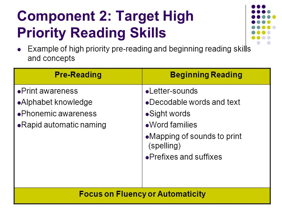 Component 2: Target High Priority Reading Skills Example of high priority pre-reading and beginning reading skills and concepts Pre-ReadingBeginning R