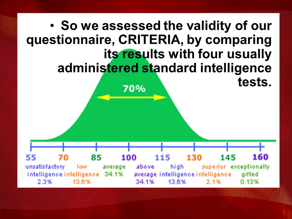 So we assessed the validity of our questionnaire, CRITERIA, by comparing its results with four usually administered standard intelligence tests.