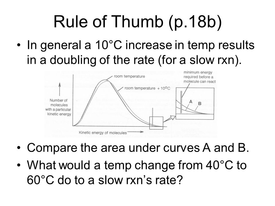 Rule of Thumb (p.18b) In general a 10°C increase in temp results in a doubling of the rate (for a slow rxn).