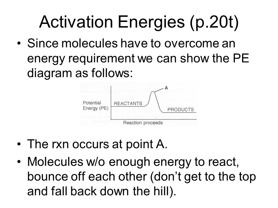 Activation Energies (p.20t) Since molecules have to overcome an energy requirement we can show the PE diagram as follows: The rxn occurs at point A. M