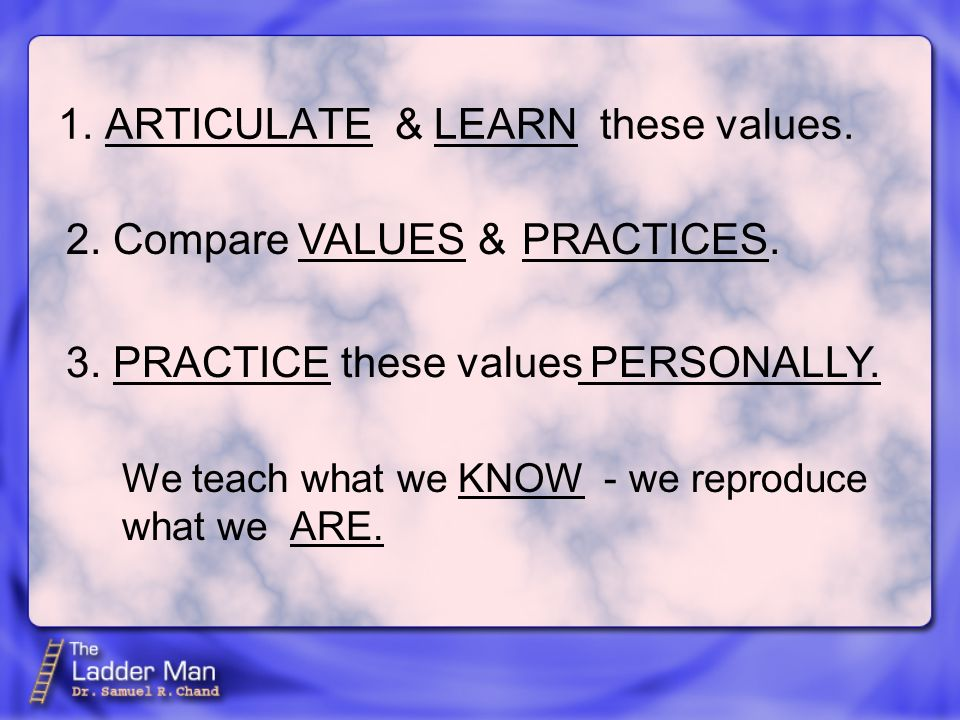 1. ARTICULATE & these values.LEARN 2. Compare &VALUESPRACTICES.