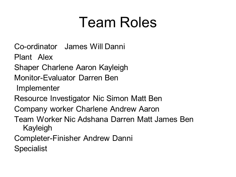 Team Roles Co ordinator James Will Danni Plant Alex Shaper Charlene Aaron Kayleigh Monitor Evaluator Darren Ben Implementer Resource Investigator Nic Simon Matt Ben Company worker Charlene Andrew Aaron Team Worker Nic Adshana Darren Matt James Ben Kayleigh Completer Finisher Andrew Danni Specialist