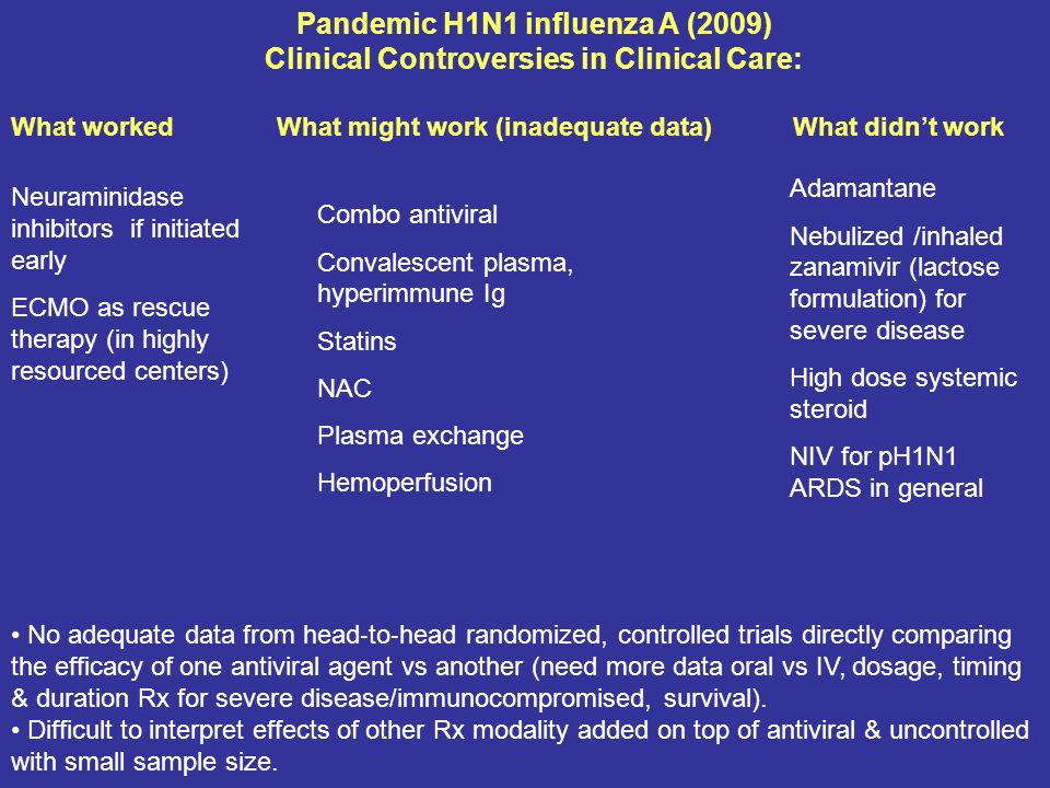 Pandemic H1N1 influenza A (2009) Clinical Controversies in Clinical Care: What worked What might work (inadequate data) What didnt work Neuraminidase inhibitors if initiated early ECMO as rescue therapy (in highly resourced centers) Adamantane Nebulized /inhaled zanamivir (lactose formulation) for severe disease High dose systemic steroid NIV for pH1N1 ARDS in general Combo antiviral Convalescent plasma, hyperimmune Ig Statins NAC Plasma exchange Hemoperfusion No adequate data from head to head randomized, controlled trials directly comparing the efficacy of one antiviral agent vs another (need more data oral vs IV, dosage, timing & duration Rx for severe disease/immunocompromised, survival).