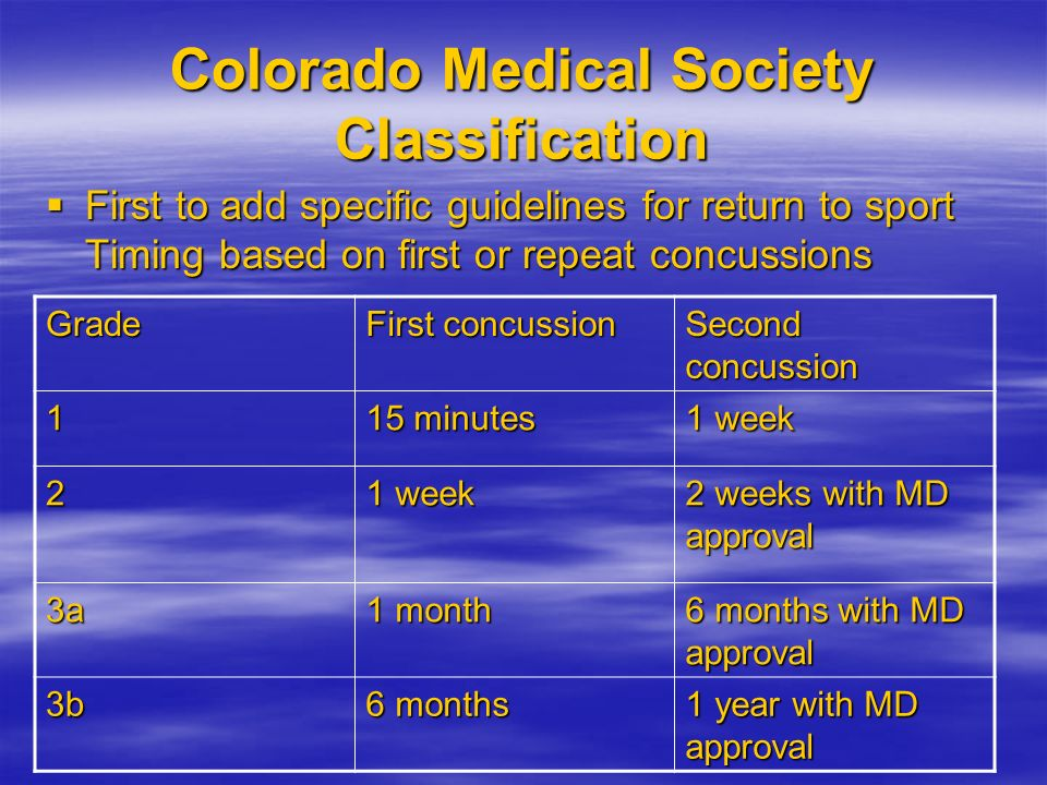 Colorado Medical Society Classification First to add specific guidelines for return to sport Timing based on first or repeat concussions First to add