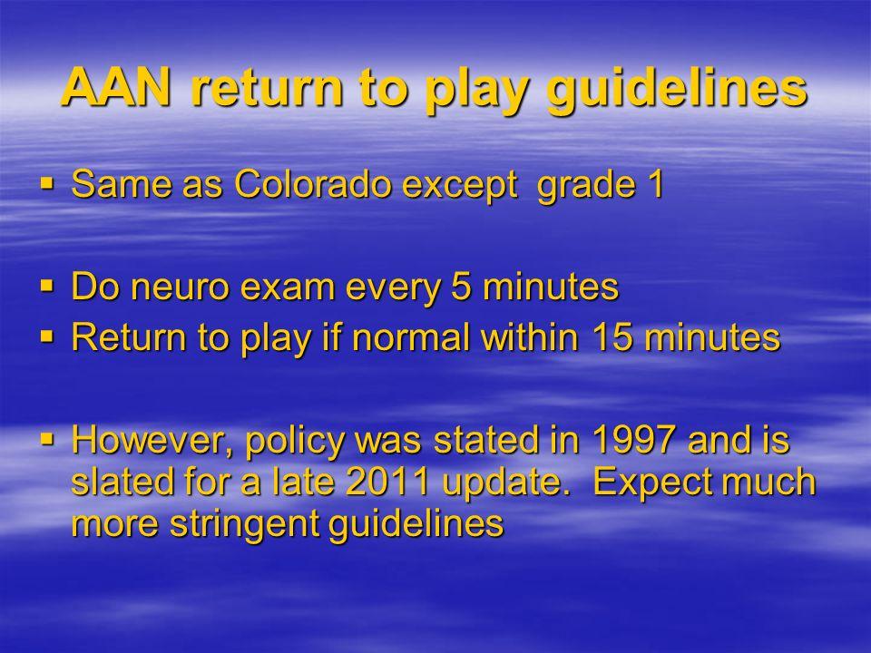 AAN return to play guidelines Same as Colorado except grade 1 Same as Colorado except grade 1 Do neuro exam every 5 minutes Do neuro exam every 5 minu