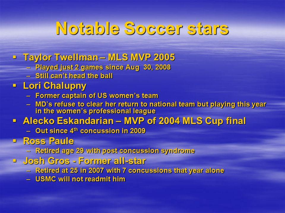 Notable Soccer stars Taylor Twellman – MLS MVP 2005 Taylor Twellman – MLS MVP 2005 –Played just 2 games since Aug 30, 2008 –Still cant head the ball L