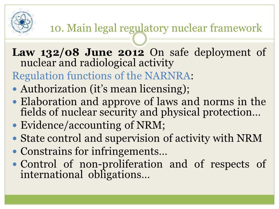 10. Main legal regulatory nuclear framework Law 132/08 June 2012 On safe deployment of nuclear and radiological activity Regulation functions of the N