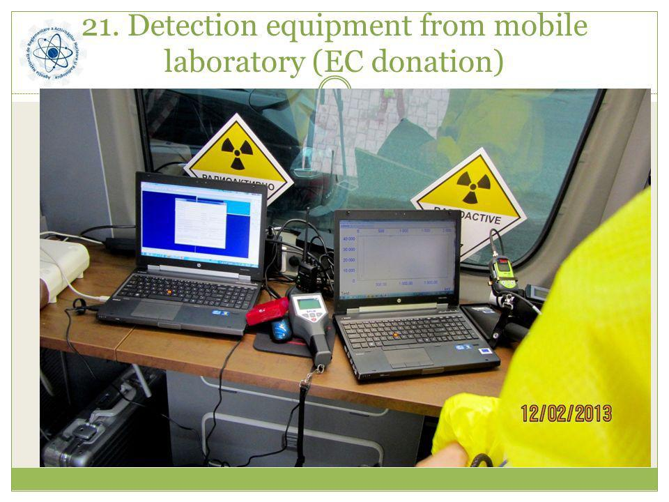 21. Detection equipment from mobile laboratory (EC donation)