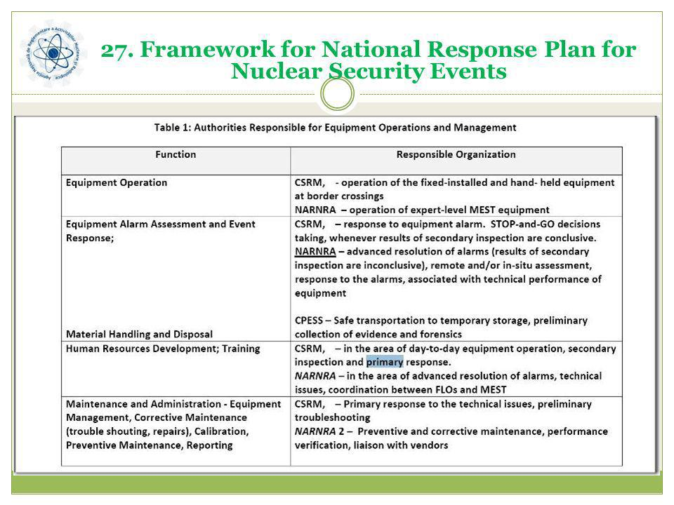 27. Framework for National Response Plan for Nuclear Security Events