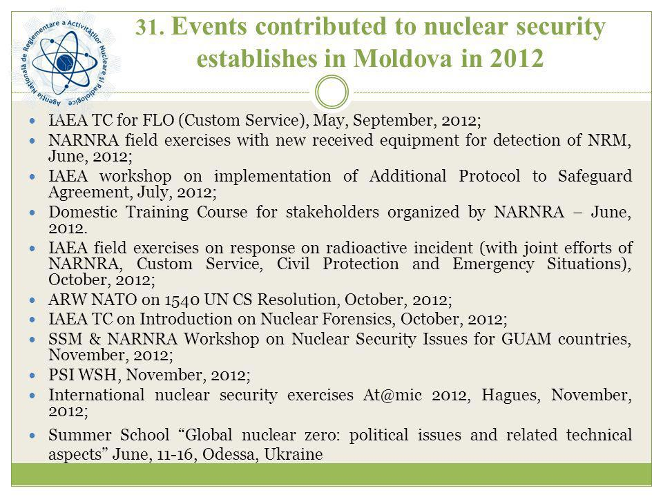 31. Events contributed to nuclear security establishes in Moldova in 2012 IAEA TC for FLO (Custom Service), May, September, 2012; NARNRA field exercis