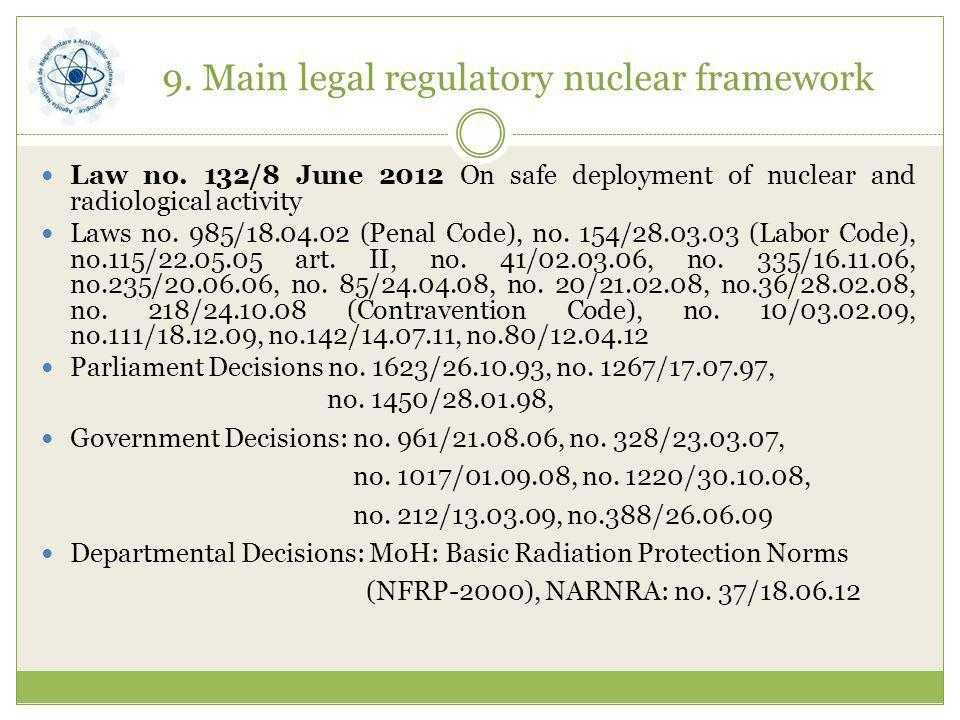 9. Main legal regulatory nuclear framework Law no. 132/8 June 2012 On safe deployment of nuclear and radiological activity Laws no. 985/18.04.02 (Pena