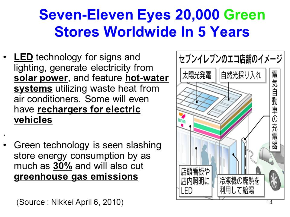 14 Seven-Eleven Eyes 20,000 Green Stores Worldwide In 5 Years LED technology for signs and lighting, generate electricity from solar power, and featur