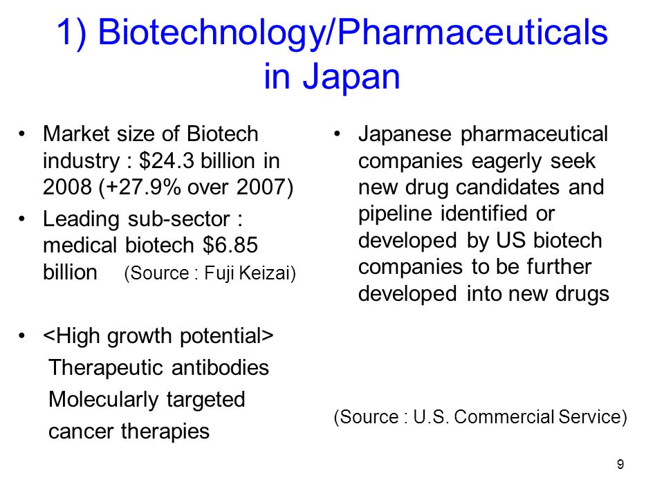 9 1) Biotechnology/Pharmaceuticals in Japan Market size of Biotech industry : $24.3 billion in 2008 (+27.9% over 2007) Leading sub-sector : medical biotech $6.85 billion (Source : Fuji Keizai) Therapeutic antibodies Molecularly targeted cancer therapies Japanese pharmaceutical companies eagerly seek new drug candidates and pipeline identified or developed by US biotech companies to be further developed into new drugs (Source : U.S.