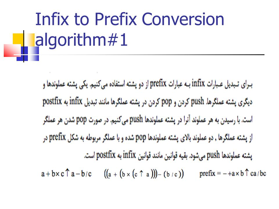 Infix to Prefix Conversion algorithm#1