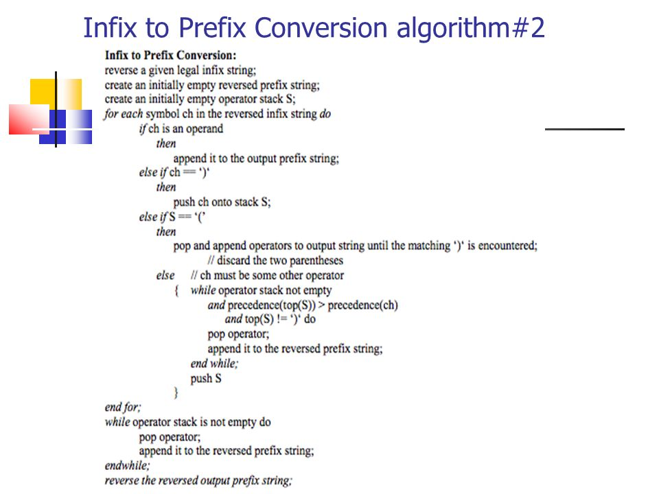 Infix to Prefix Conversion algorithm#2