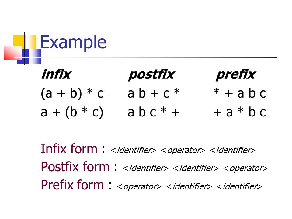 postfix notation Online tool to convert infix notation to postfix notation, part of our tutorial series on how to build a scientific calculator.