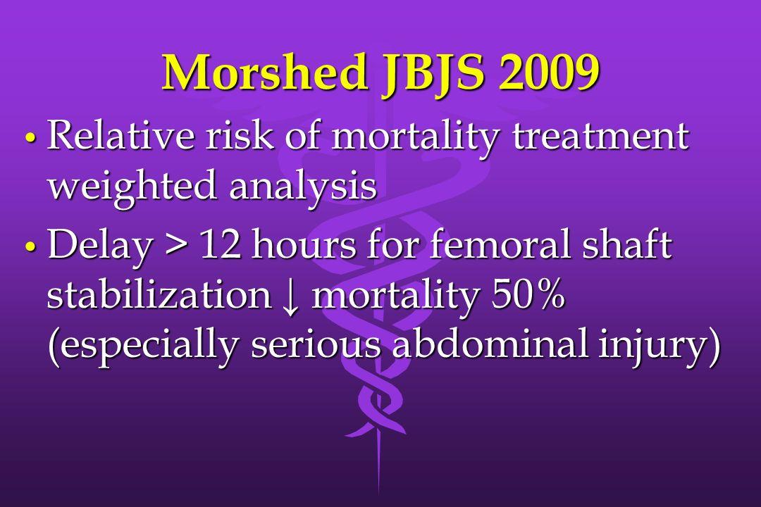 Morshed JBJS 2009 Relative risk of mortality treatment weighted analysis Relative risk of mortality treatment weighted analysis Delay > 12 hours for f