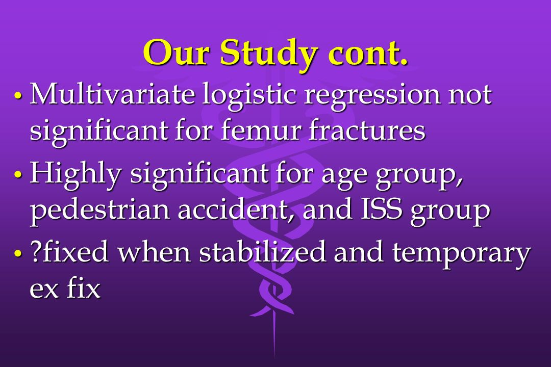 Our Study cont. Multivariate logistic regression not significant for femur fractures Multivariate logistic regression not significant for femur fractu