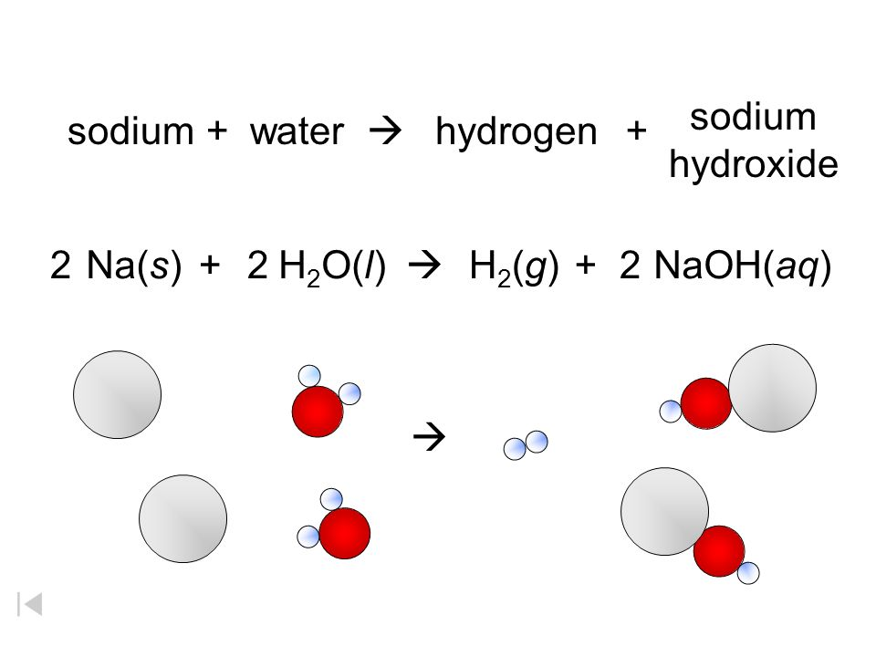 methane + oxygen + H 2 O(g) carbon dioxide O 2 (g)CO 2 (g)CH 4 (g)+ water+ 22 Combustion of a Hydrocarbon