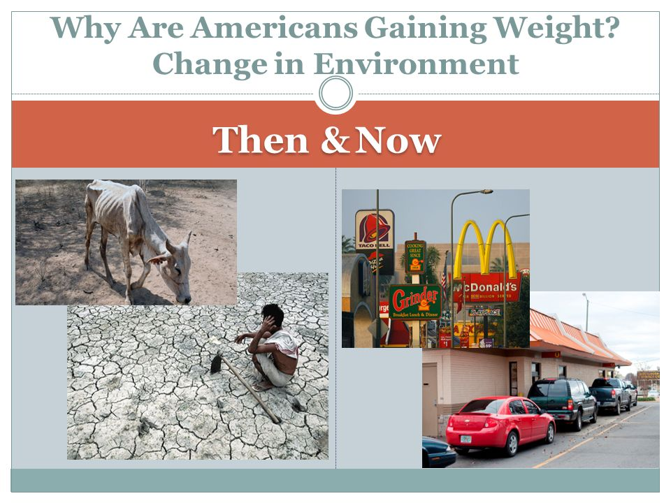Then & Now Why Are Americans Gaining Weight? Change in Environment