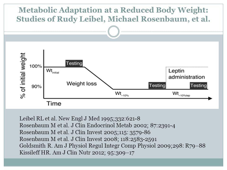 Metabolic Adaptation at a Reduced Body Weight: Studies of Rudy Leibel, Michael Rosenbaum, et al. Leibel RL et al. New Engl J Med 1995;332:621-8 Rosenb