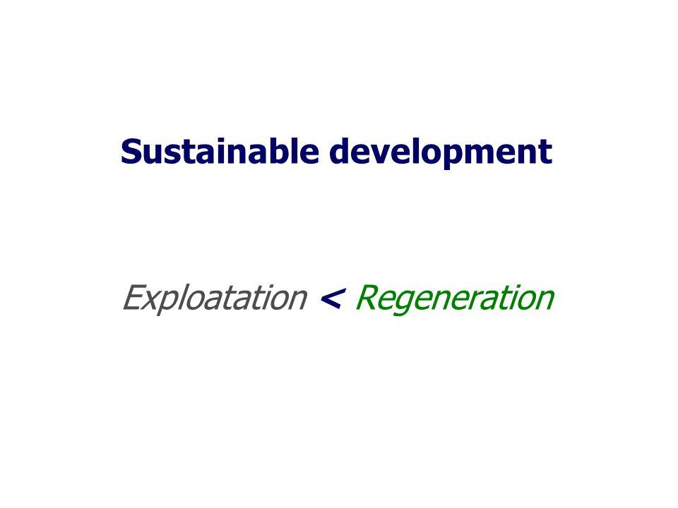 Sustainable development Exploatation < Regeneration