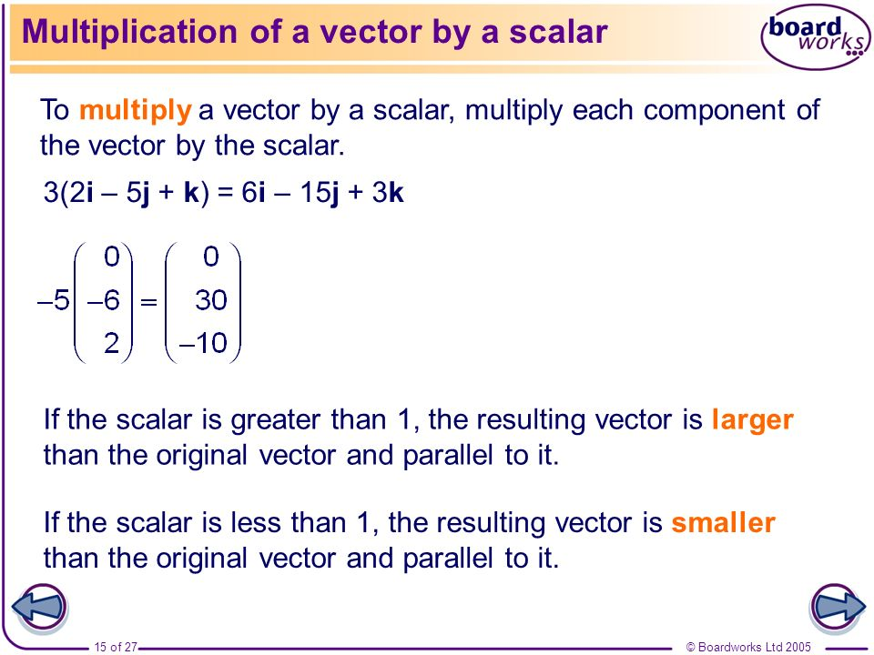© Boardworks Ltd 200515 of 27 Multiplication of a vector by a scalar If the scalar is greater than 1, the resulting vector is larger than the original