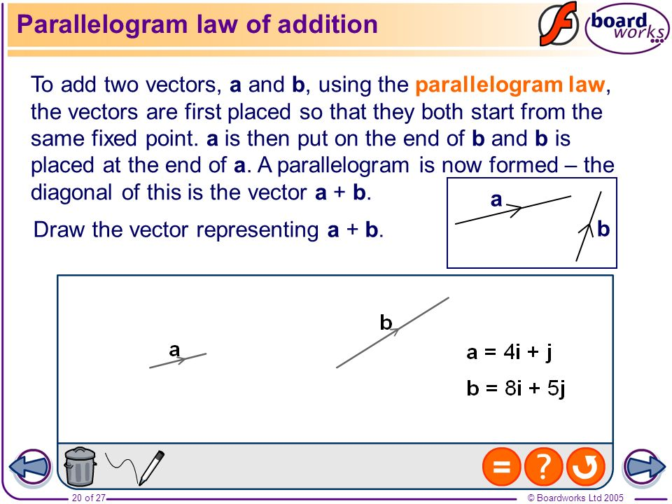 © Boardworks Ltd 200520 of 27 Parallelogram law of addition To add two vectors, a and b, using the parallelogram law, the vectors are first placed so