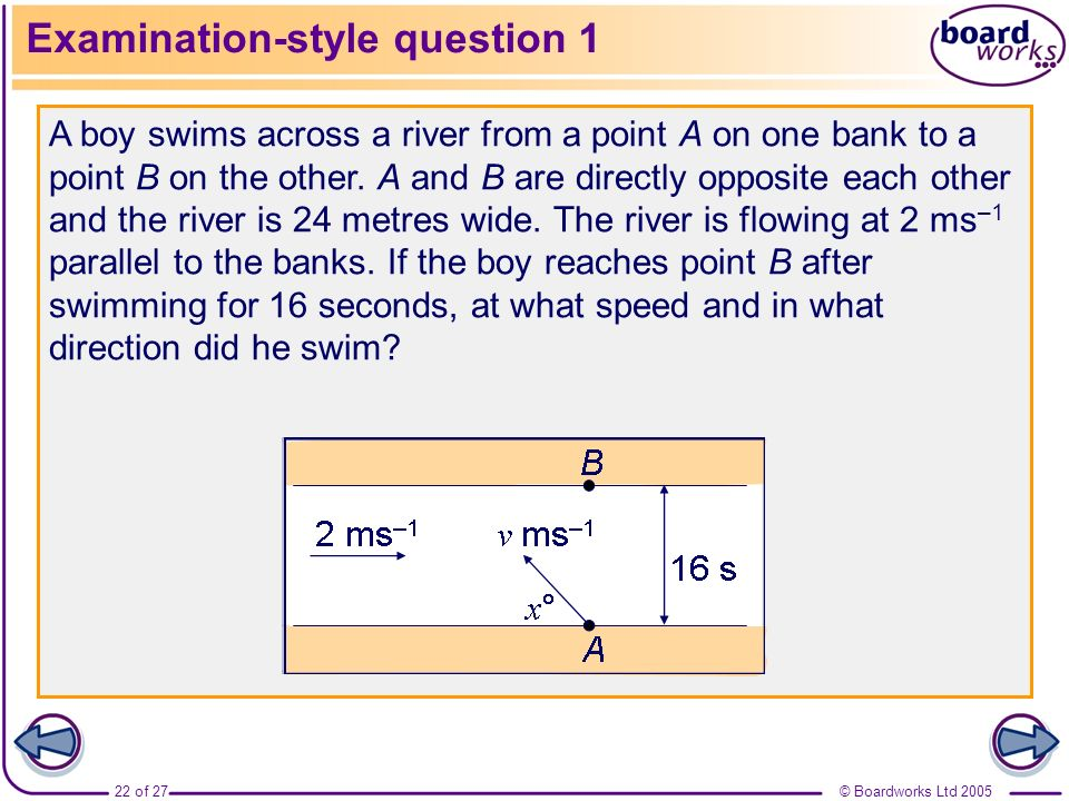 © Boardworks Ltd 200522 of 27 A boy swims across a river from a point A on one bank to a point B on the other. A and B are directly opposite each othe