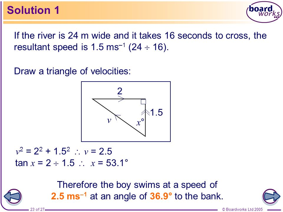 © Boardworks Ltd 200523 of 27 Solution 1 Draw a triangle of velocities: If the river is 24 m wide and it takes 16 seconds to cross, the resultant spee