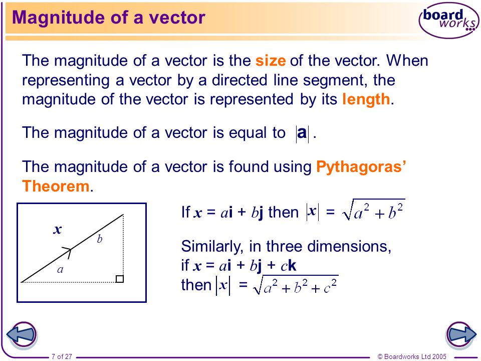 © Boardworks Ltd 20057 of 27 Magnitude of a vector The magnitude of a vector is the size of the vector. When representing a vector by a directed line