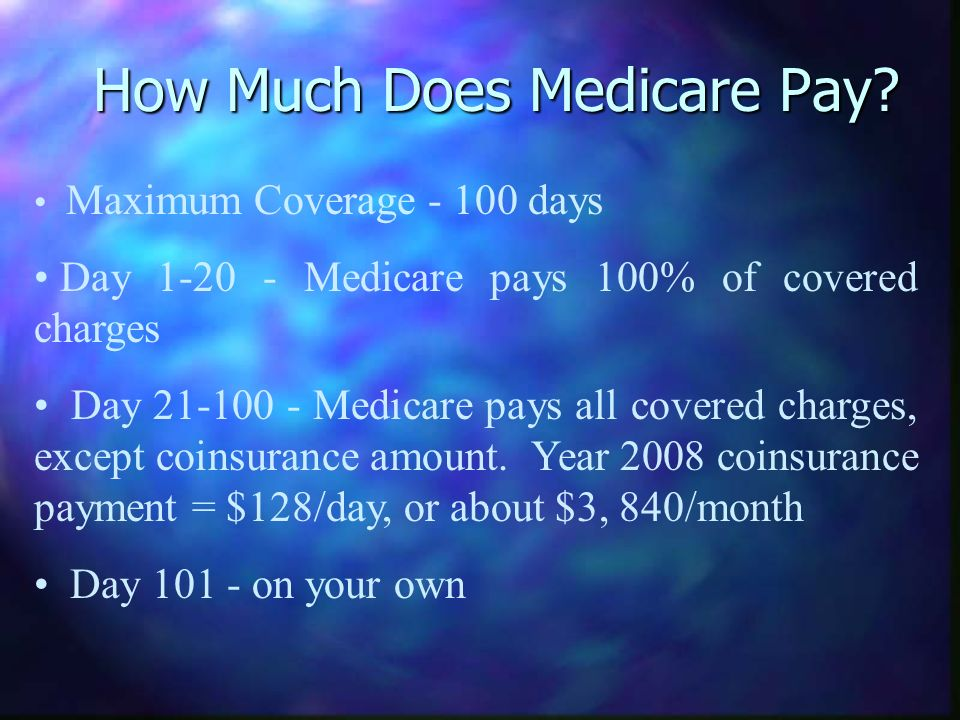 How Much Does Medicare Pay? Maximum Coverage - 100 days Day 1-20 - Medicare pays 100% of covered charges Day 21-100 - Medicare pays all covered charge