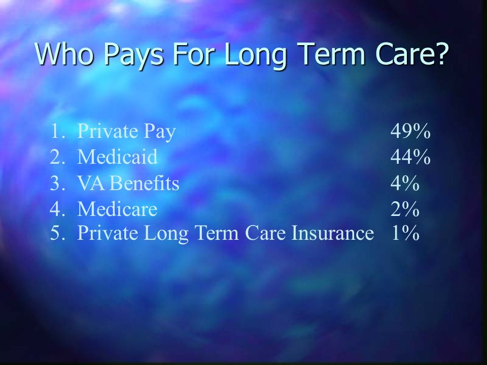 Who Pays For Long Term Care. 1. Private Pay49% 2.