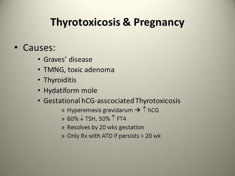 Thyrotoxicosis & Pregnancy Causes: Graves disease TMNG, toxic adenoma Thyroiditis Hydatiform mole Gestational hCG-asscociated Thyrotoxicosis » Hyperem