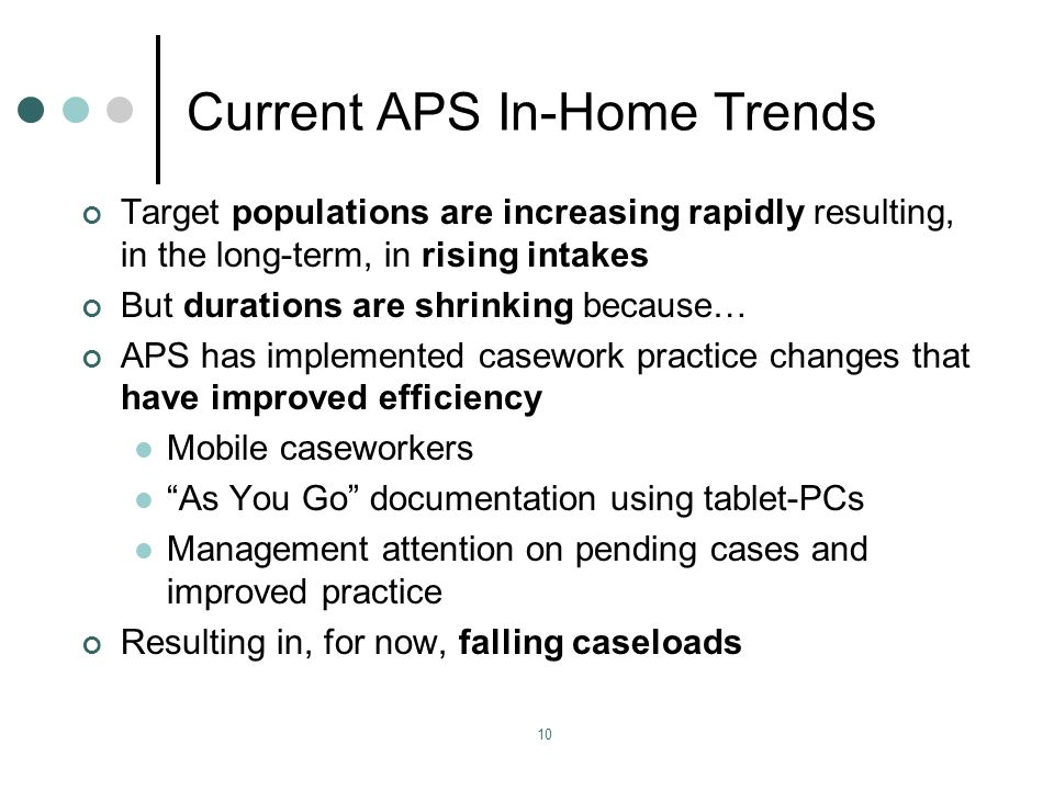 10 Current APS In-Home Trends Target populations are increasing rapidly resulting, in the long-term, in rising intakes But durations are shrinking because… APS has implemented casework practice changes that have improved efficiency Mobile caseworkers As You Go documentation using tablet-PCs Management attention on pending cases and improved practice Resulting in, for now, falling caseloads