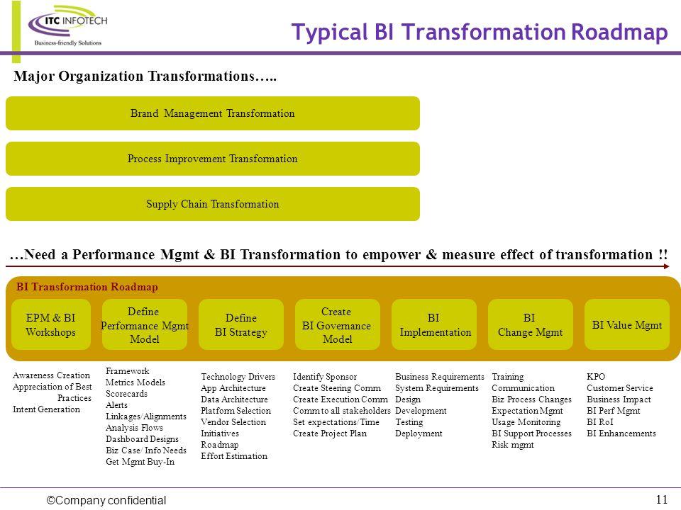 ©Company confidential 11 Typical BI Transformation Roadmap Define Performance Mgmt Model Define BI Strategy Create BI Governance Model BI Implementati