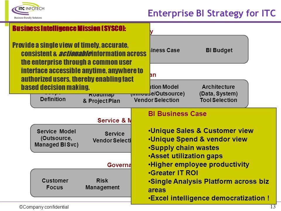 ©Company confidential 13 Enterprise BI Strategy for ITC BI Strategy Execution Plan Service & Maintenance Governance Model BI Vision BI Needs/ Painpoin