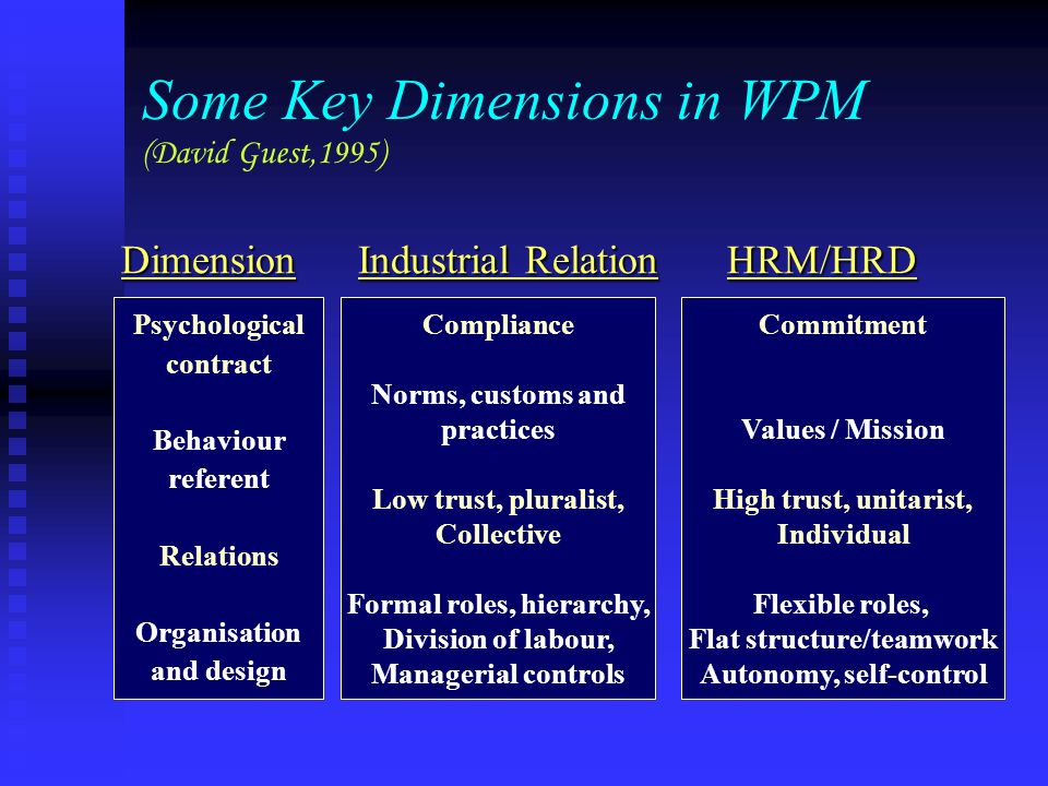 Some Key Dimensions in WPM (David Guest,1995) Dimension Industrial Relation HRM/HRD Dimension Industrial Relation HRM/HRD Psychological contract Behaviour referent Relations Organisation and design Compliance Norms, customs and practices Low trust, pluralist, Collective Formal roles, hierarchy, Division of labour, Managerial controls Commitment Values / Mission High trust, unitarist, Individual Flexible roles, Flat structure/teamwork Autonomy, self-control