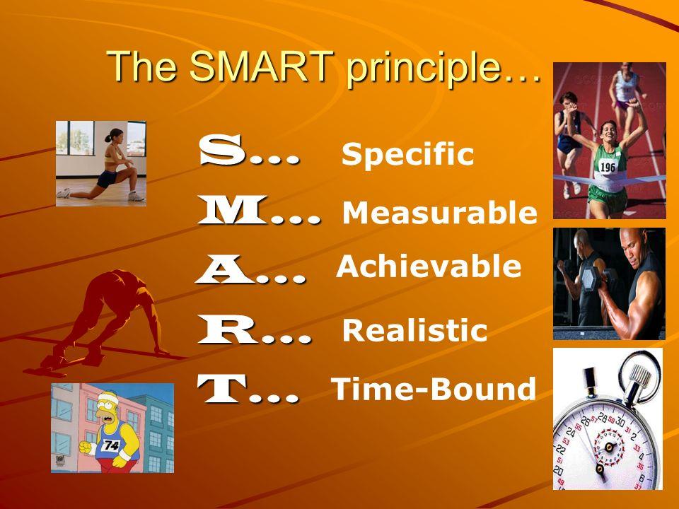 The SMART principle… S…M…A…R…T… Specific Measurable Achievable Realistic Time-Bound