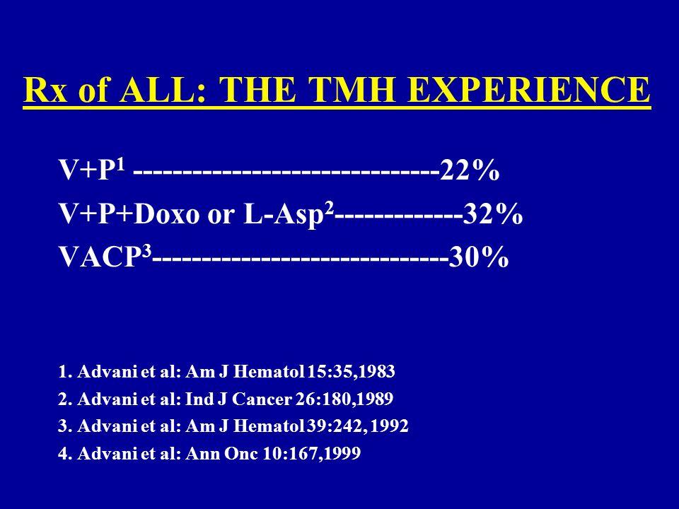 Rx of ALL: THE TMH EXPERIENCE V+P 1 -------------------------------22% V+P+Doxo or L-Asp 2 -------------32% VACP 3 ------------------------------30% 1