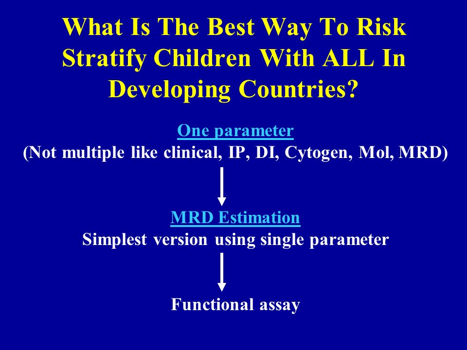 What Is The Best Way To Risk Stratify Children With ALL In Developing Countries? One parameter (Not multiple like clinical, IP, DI, Cytogen, Mol, MRD)