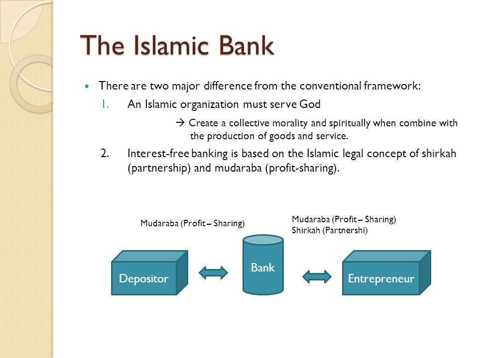 The Islamic Bank There are two major difference from the conventional framework: 1.An Islamic organization must serve God Create a collective morality and spiritually when combine with the production of goods and service.