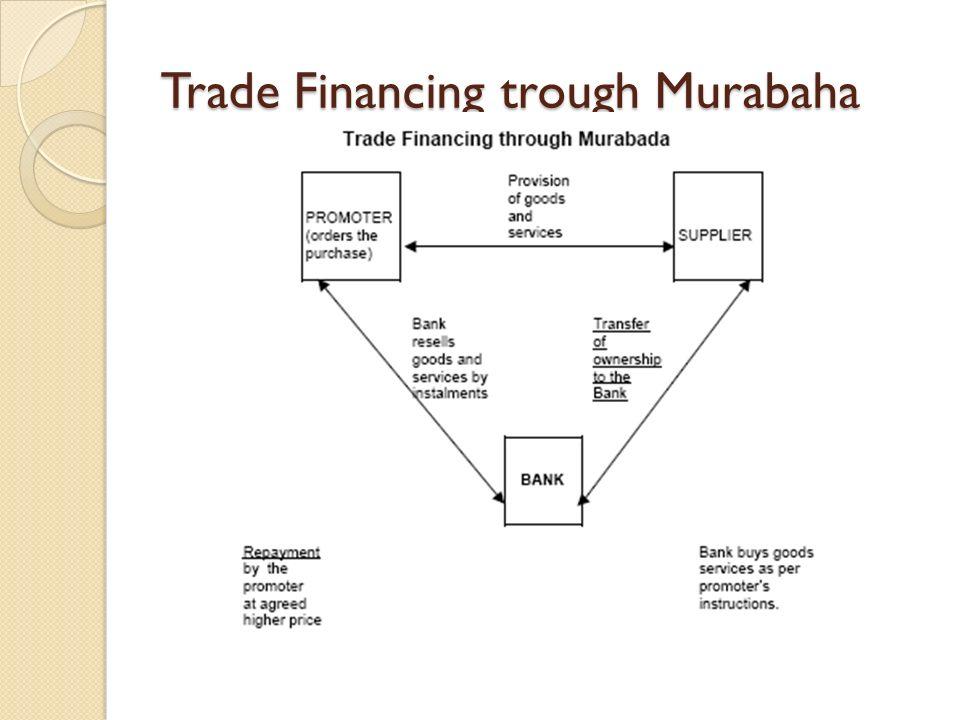 Trade Financing trough Murabaha