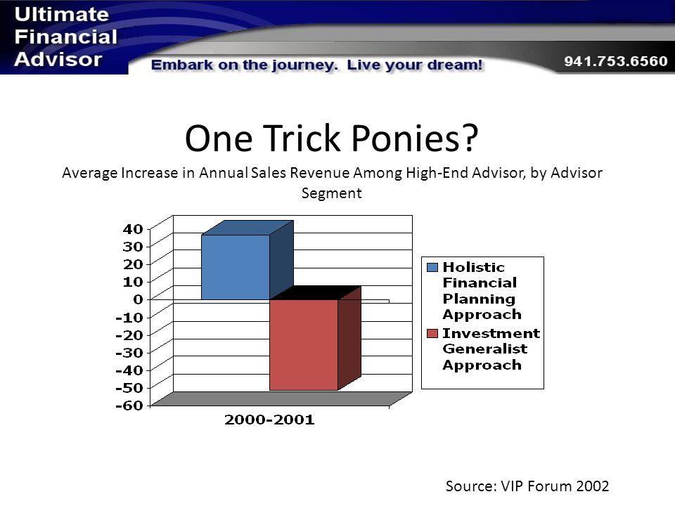 One Trick Ponies.