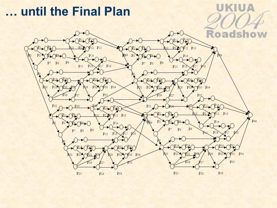 … until the Final Plan p0p0 p1p1 p2p2 p3p3 p4p4 p5p5 p6p6 p7p7 p 20 p 19 p 21 p 25 p 24 p 22 p 23 p 26 p 10 p 11 p2p2 p 15 p 14 p 12 p 13 p 14 p 29 p