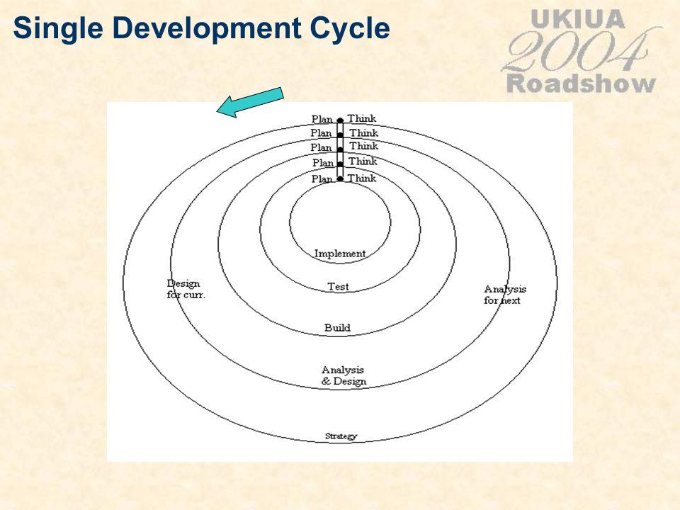 Single Development Cycle