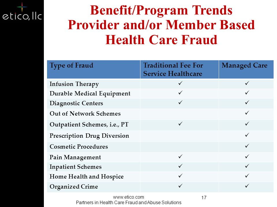16 Trends in Provider/ Member Based Healthcare Fraud Type of FraudTraditional Fee For Service Healthcare Managed Care or Capitated Payment Billing for Services Not Rendered Billing for dead members and/or by Dead providers Medically Unbelievable Physically Impossible Services Sham services/providers Upcoding Kickbacks/Bribes ID Theft of member and/or provider information www.etico.com Partners in Health Care Fraud and Abuse Solutions